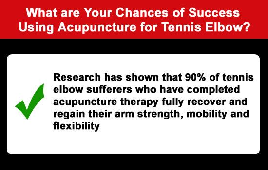 acupuncture success rate