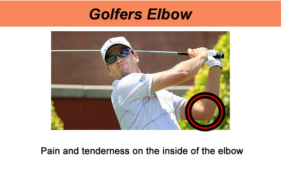 injured golfers elbow