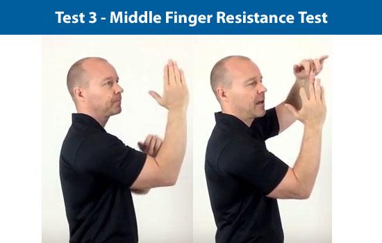 middle finger test