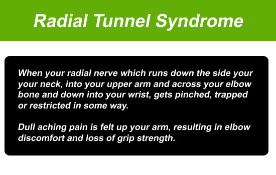 radial tunnel syndrome trouble