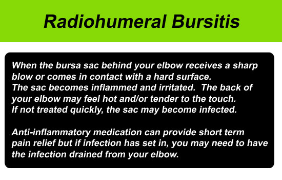 radiohumeral bursitis