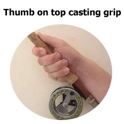 thumb on top