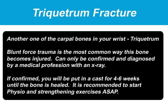 triquetrum fracture